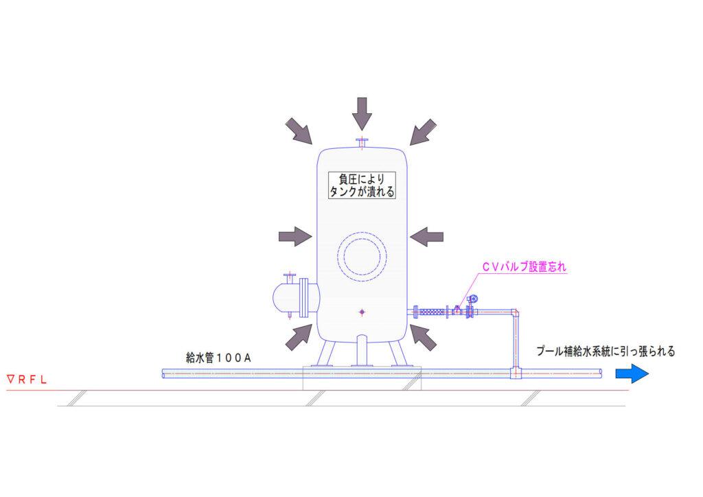 SUS貯湯槽が負圧で潰れた事例。