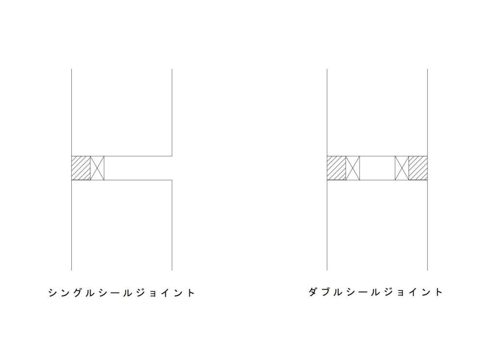 フィルドジョイント構法の例