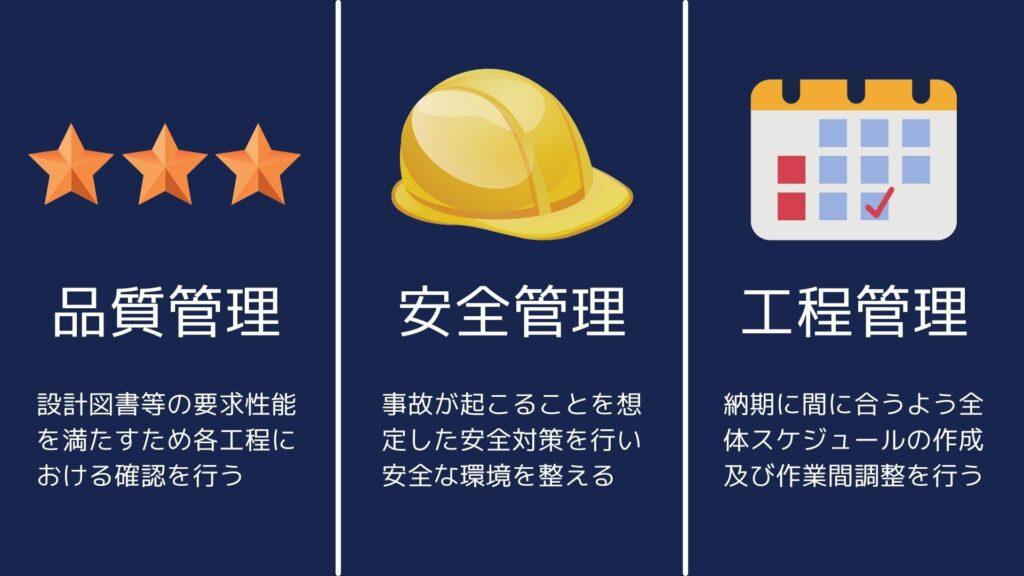 施工管理の仕事 品質管理 安全管理 工程管理